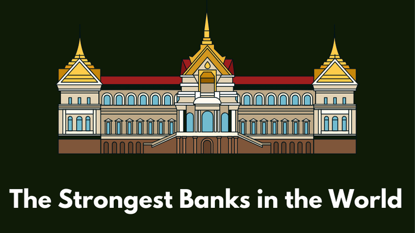 The Strongest Banks in The World 2020
