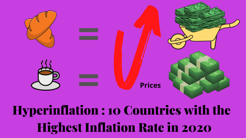 Hyperinflation:10 Countries with the Highest Inflation Rate in 2020