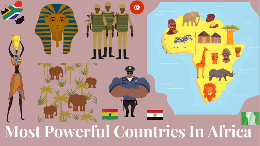 The Most POWERFUL Countries in Africa [2020]